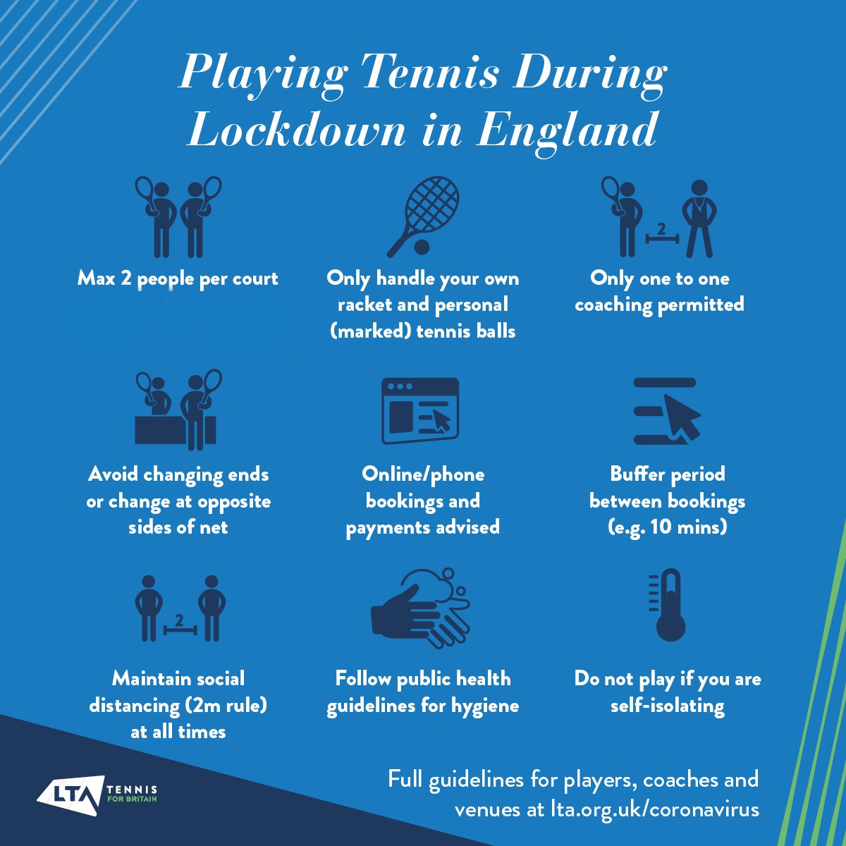 Back to Tennis infographic